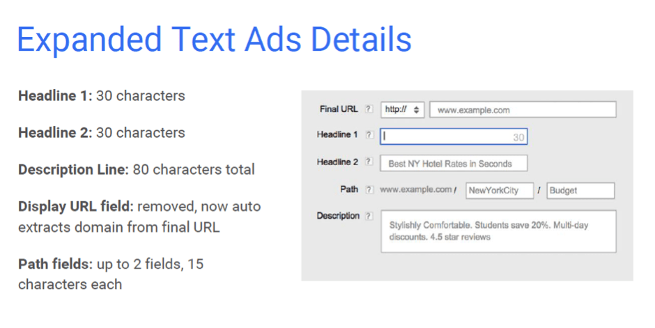 What are expanded text ads